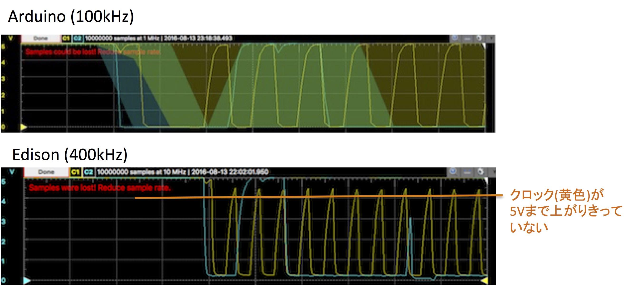 i2c_voltage