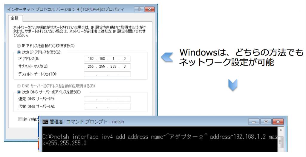 Windowsは、どちらの方法でもネットワーク設定が可能