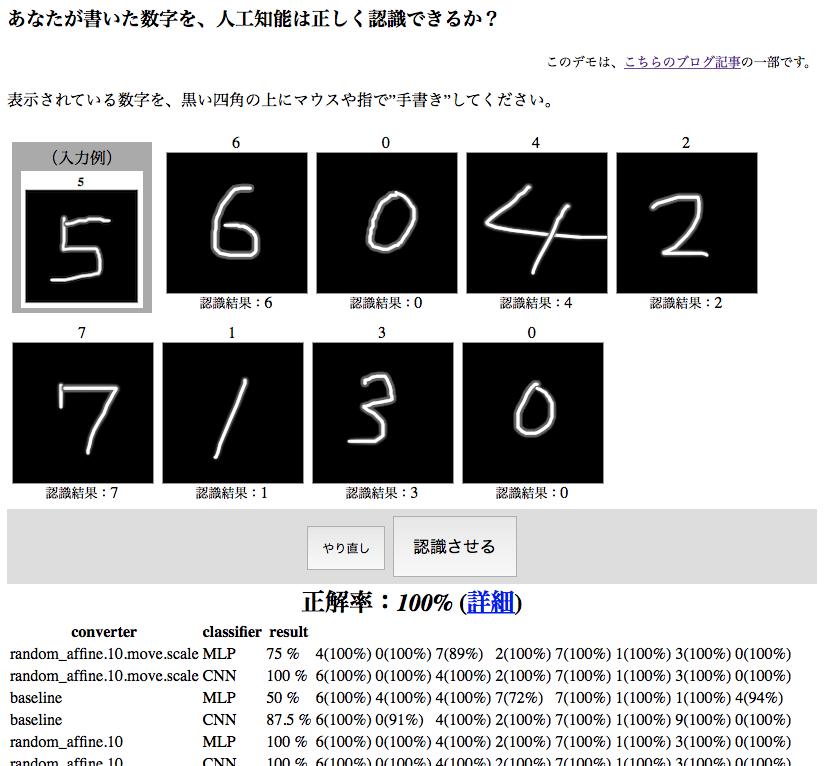手書き数字を人工知能で認識するデモ(自作)